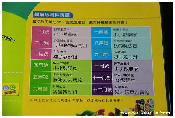 [活動]《Top945康軒學習雜誌》.學前版~兒童教育專家推薦 @VIVIYU小世界