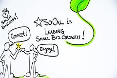 LA-Orange County Small Business Think Tank - #SmallBizSoCal
