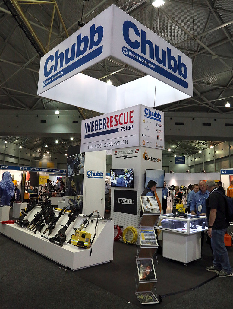 Chubb Security Services