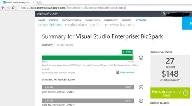 Azure Remaining Credit Information