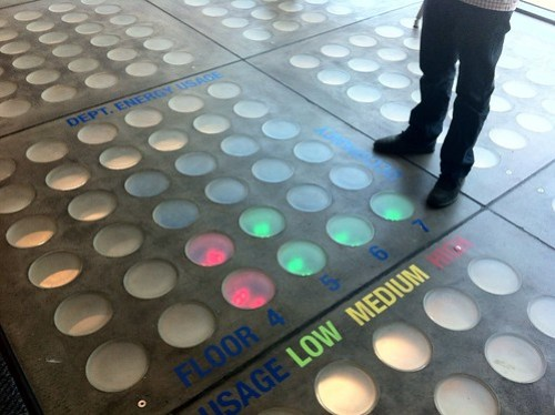 Sid's Energy Floor Display