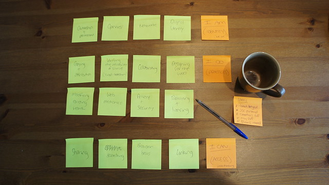 Reconfiguring Mozilla's web literacies using post-its