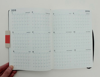 writersblok planner - 3