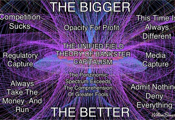 THE UNIFIED FIELD THEORY OF BANKSTER CAPITALISM