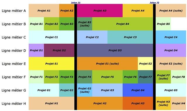 roadmap_matricielle