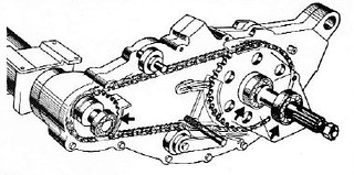 Honda s600 rear chain