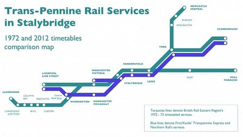 Stalybridge Trains 1972 and 2012