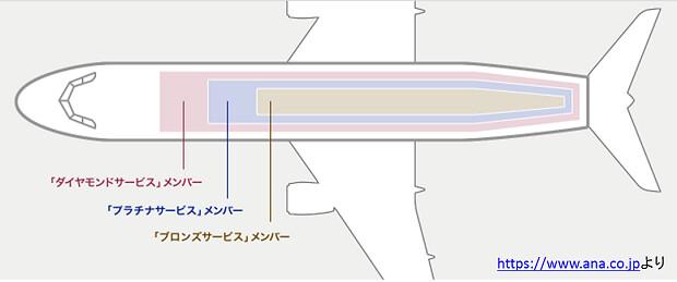 160920 ANA上級会員の国内線座席指定の範囲