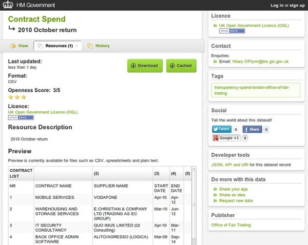Data.Gov.UK contract spending data page