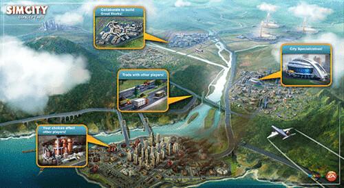 SimCity Insider Blog - International Airport