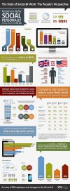 Social at Work Infographic