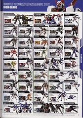 Gunpla Catalog 2012 Scans (27)