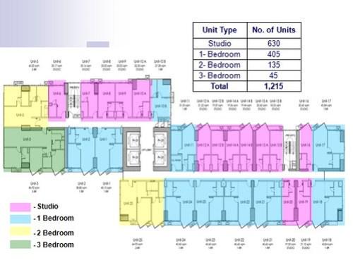 Condominium Floor Plan