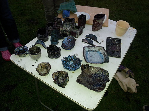Raku firing results by phatcontroller