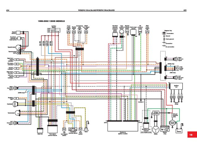 2006 Harley Sportster Wiring Diagram | hobbiesxstyle on