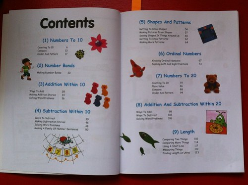 Pupil book contents