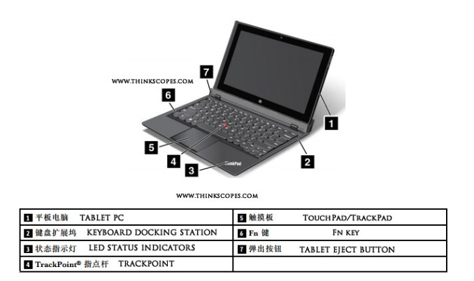 ThinkPad X1 Helix keyboard description