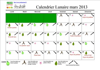 Calendrier lunaire jardinage mars 2013