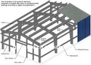 Struktur Konstruksi Rangka Baja