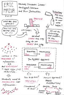 13-04-04 Eric Mazur - Flipped Classroom