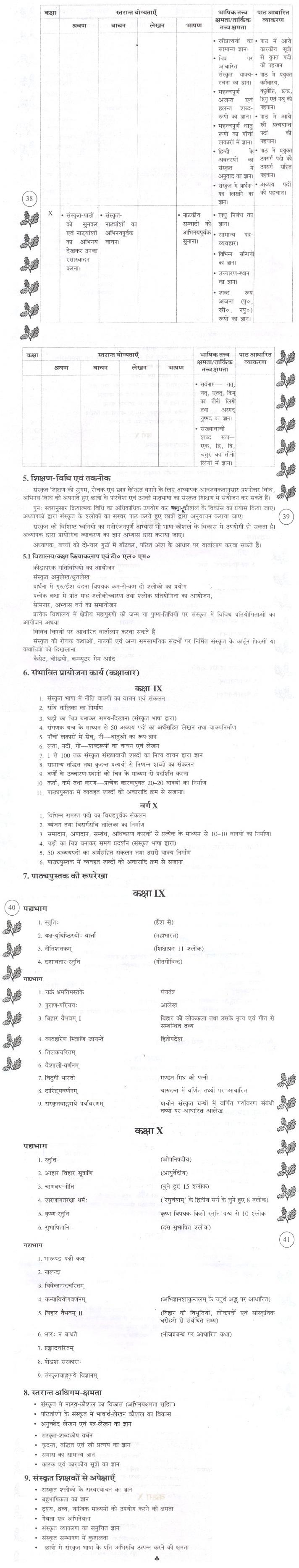 BSEB Syllabus For Class 9th 10th Second Indian Language (Sanskrit) 2018-19 Bihar Board Syllabus PDF Download