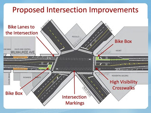 Milwaukee Avenue Spoke Route Presentation 2013 0430_Reduce