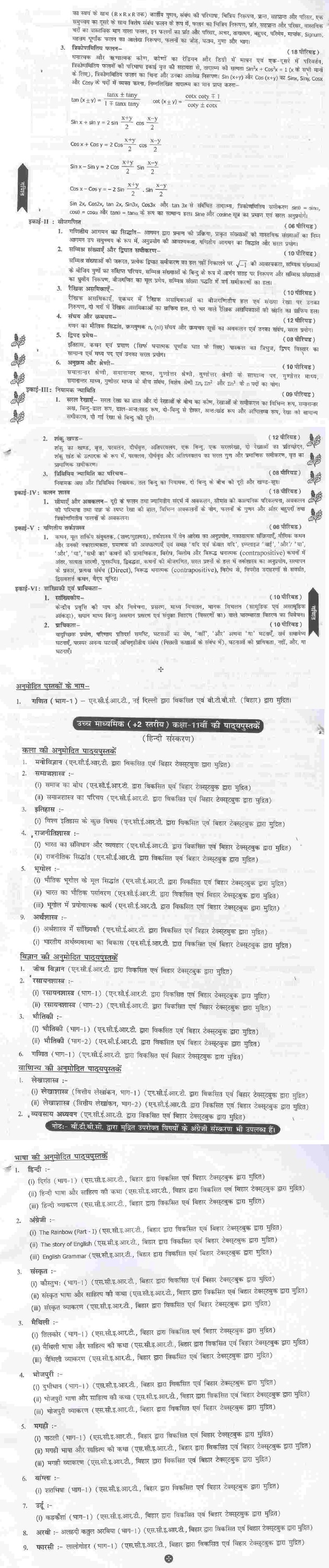 BSEB Syllabus For Class 11th 12th ARTS - History, Geography, Political Science, Home Science 2018-19 Bihar Board Syllabus PDF Download