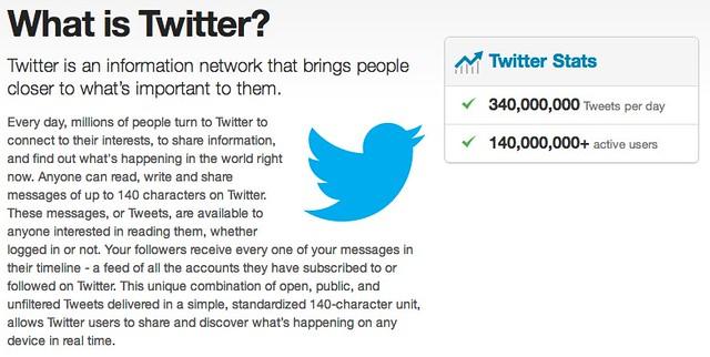 2012-06-27 Twitter stats