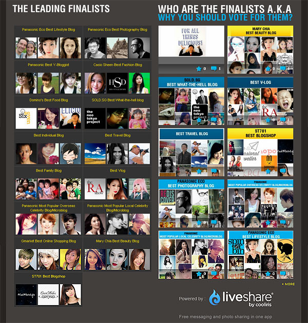 Singapore Blog Awards 2012 Finalists Revealed!