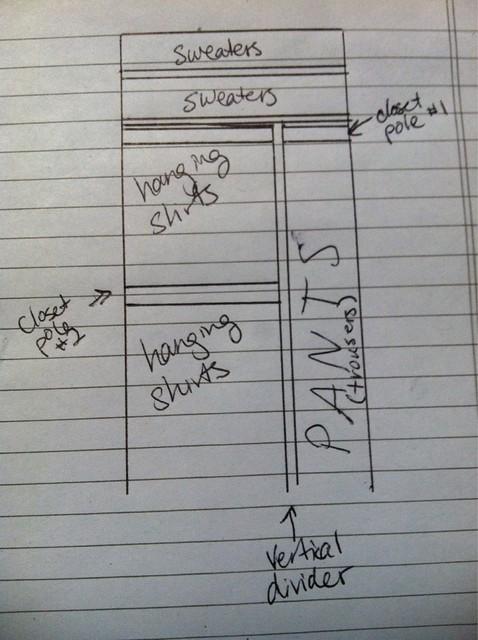 Initial closet plan