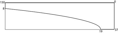 steuchlein - pattern