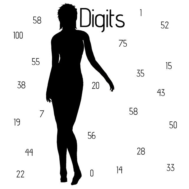 What's Your Digits? - Take 2:  The Mesh Revolution! (2/2)