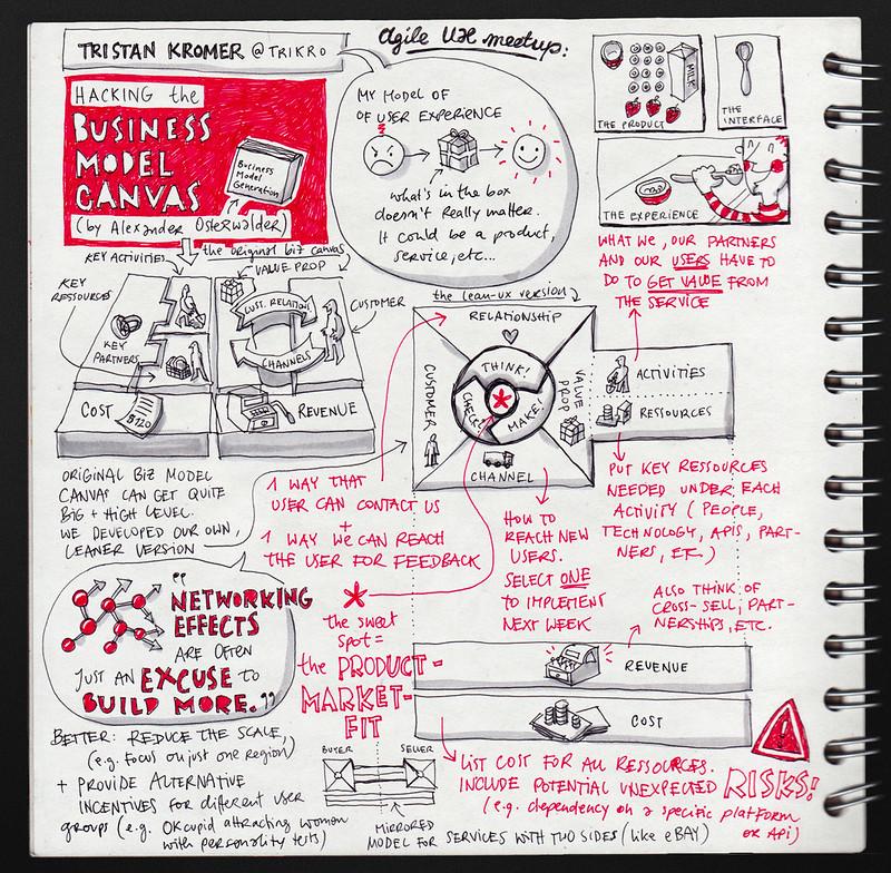 Tristan Kromer: Hacking the Business Model Canvas @ Agile UX Meetup