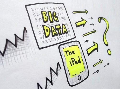 Big Data and iPad Mega Trends