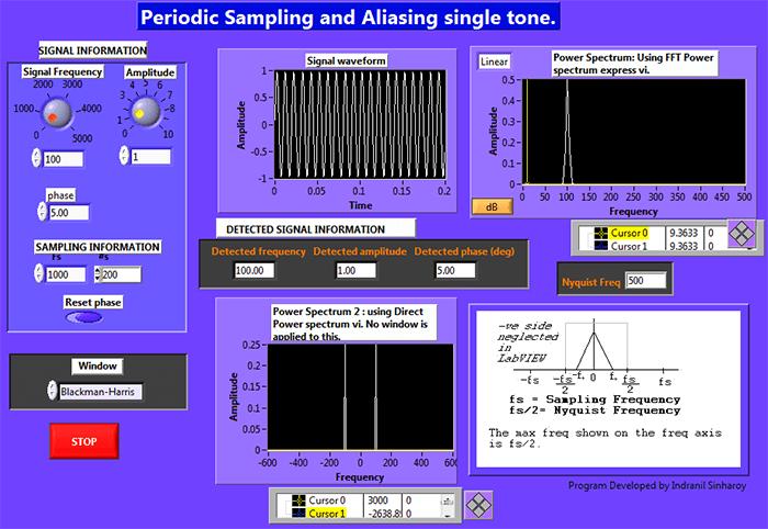 PeriodicSamplingAndAliasingSingleTone