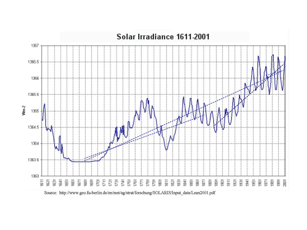 multidecadal climate to within a millikelvin climate etc