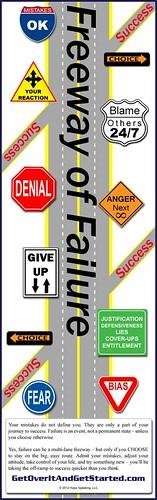 Failure_Freeway