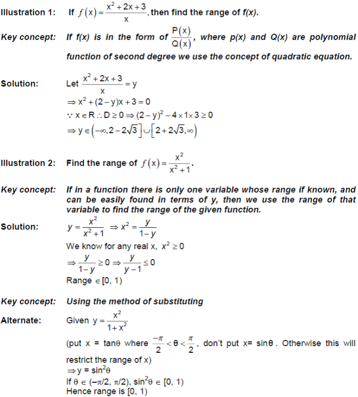 CBSE Class 12 Maths Notes: Functions - Range of a Function