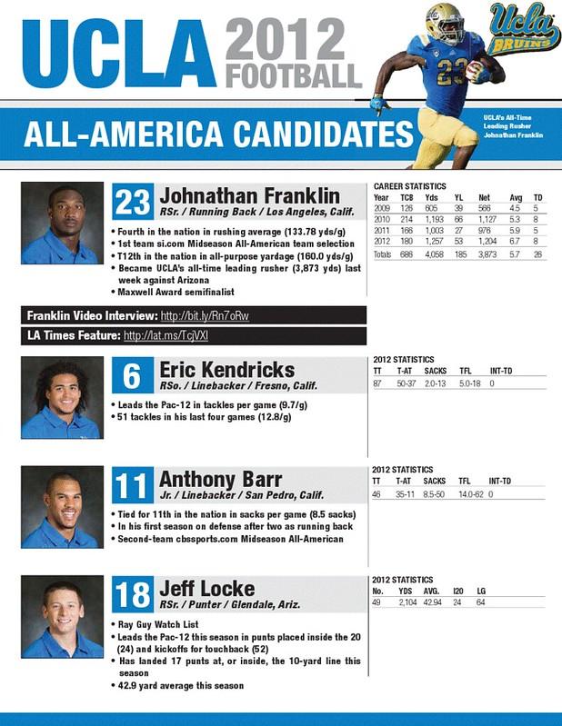 2012 UCLA Award Candidates