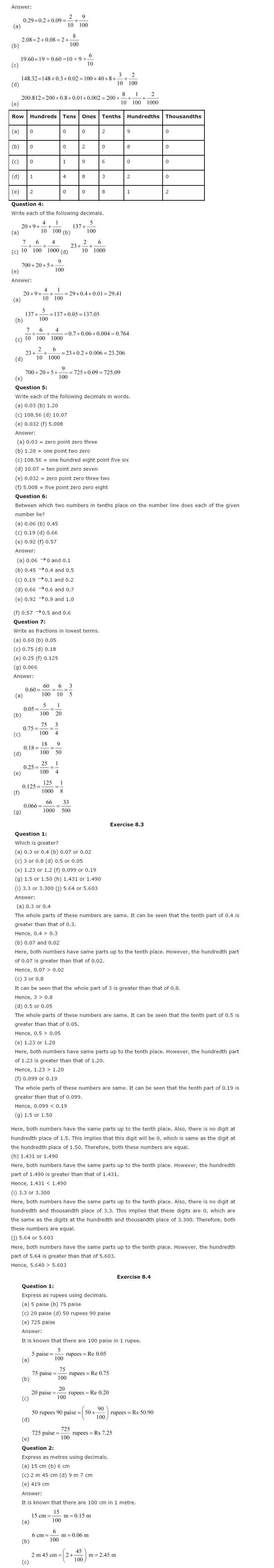 NCERT Solutions For Class 6th Maths Chapter 8 Decimals PDF Download