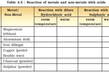 Metals and nonmetals list 4k pictures 4k pictures full hq properties of metal and non metals electricity except carbon uses of metals and non metals periodic table nonmetals and metals new periodic table symbols urtaz Images