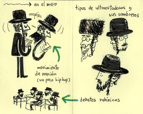 Ultra-Orthodox Jews. Cuaderno de viaje ilustrado. Travel Sketchbook Palestine #10
