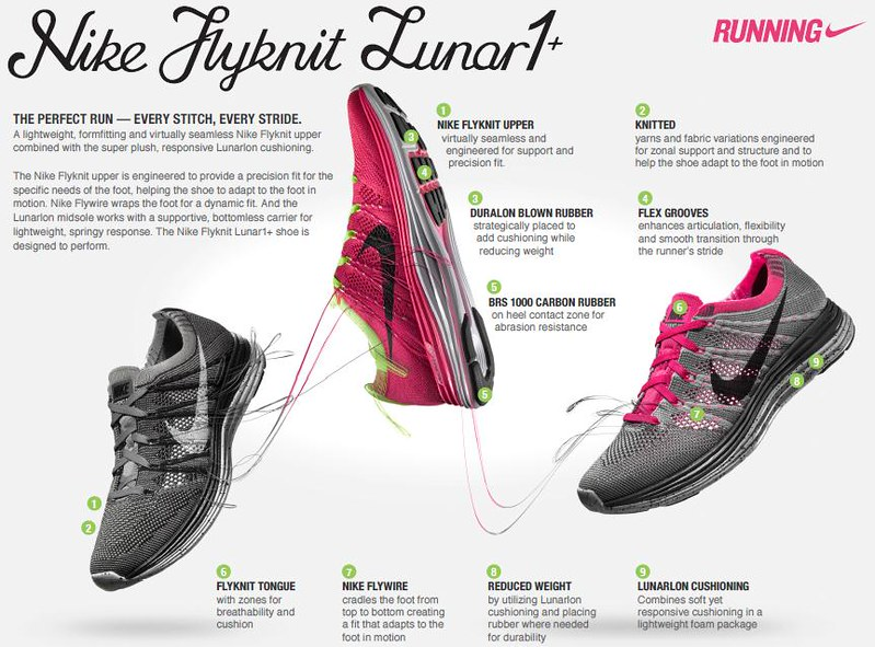 the running enthusiast - nike flyknit lunar1+