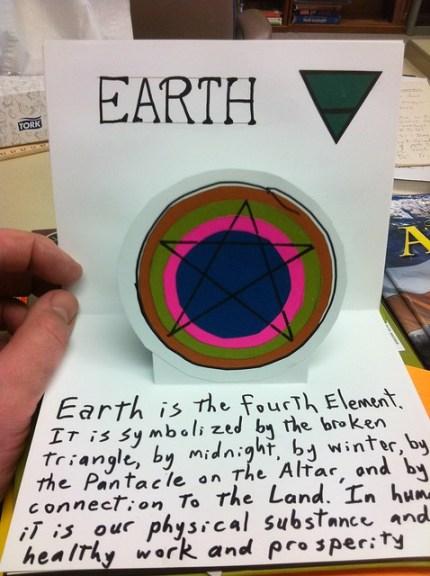 Elemental Pop-up book: Earth