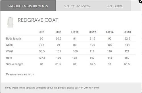 Coat length