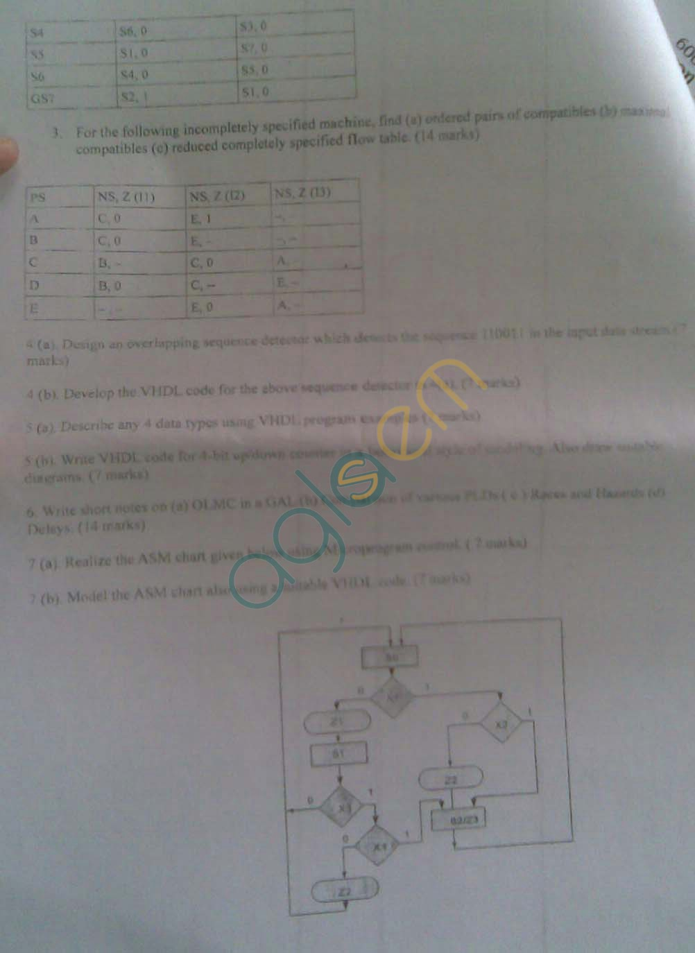 NSIT: Question Papers 2009 – 7 Semester - End Sem - ICE-402