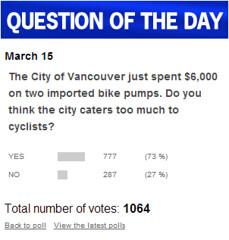 BC CTV web poll 2013-03-15