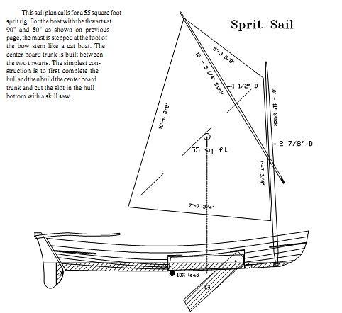 Image result for sprit sailing