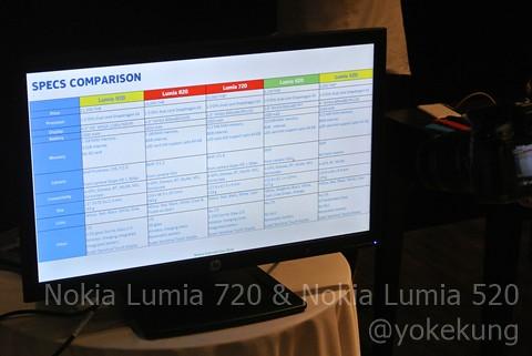 nokia-lumia-720-520-DSC_4957