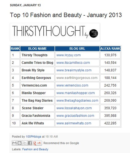 Top 10 Fashion & Beauty Blogs January 2013 Philippines